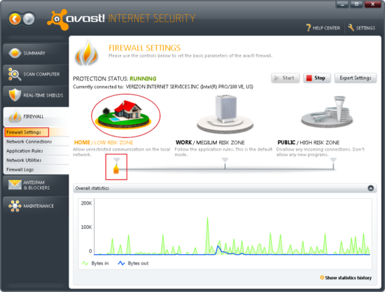 Avast Internet Security Sonos