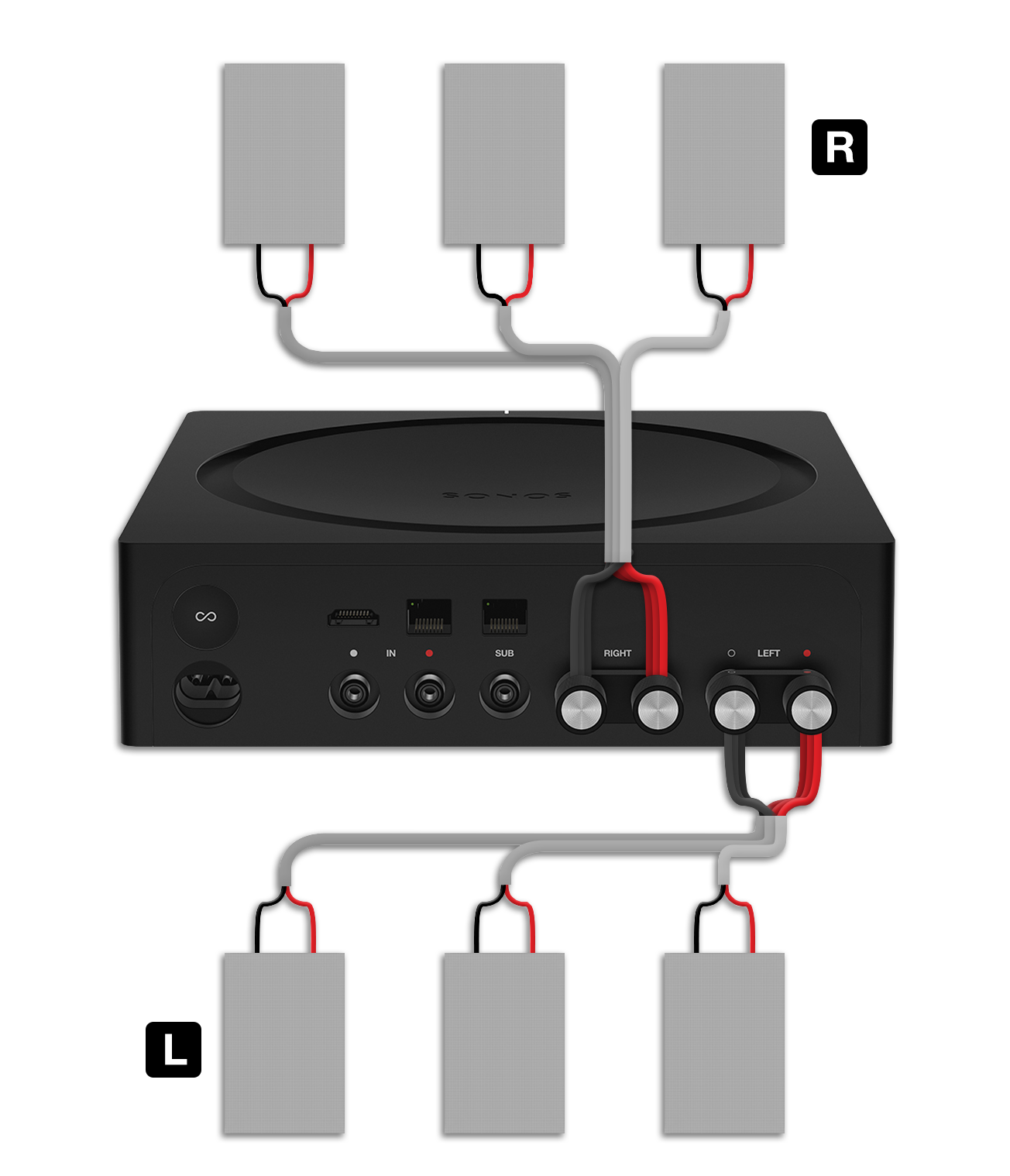 connecting speakers to an amp or connect amp sonos  sonos wiring diagram #13