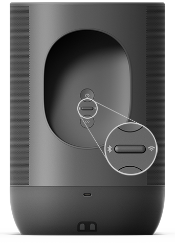 Pair Sonos Move With Bluetooth Sonos