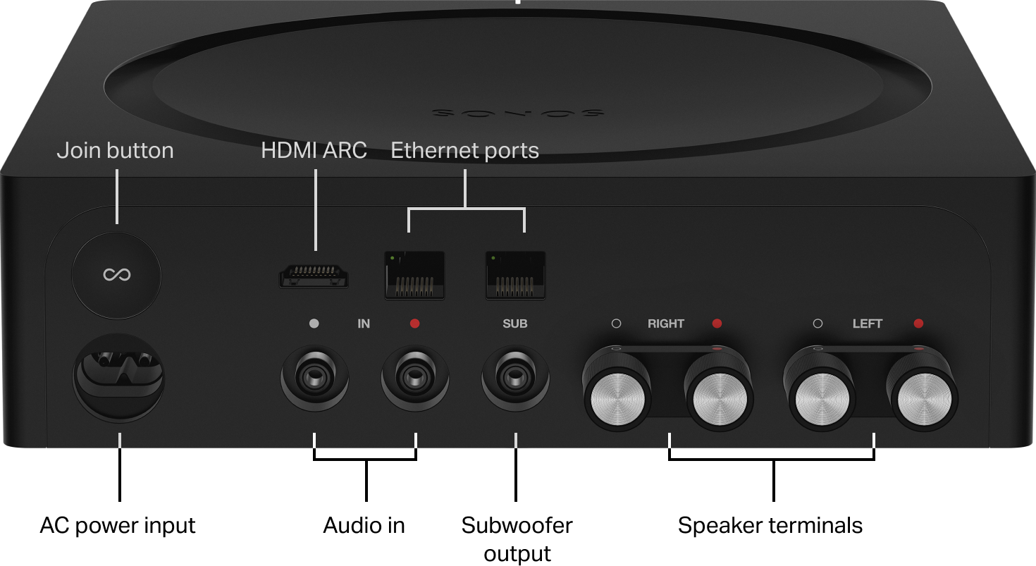 Set Up Your Sonos Amp