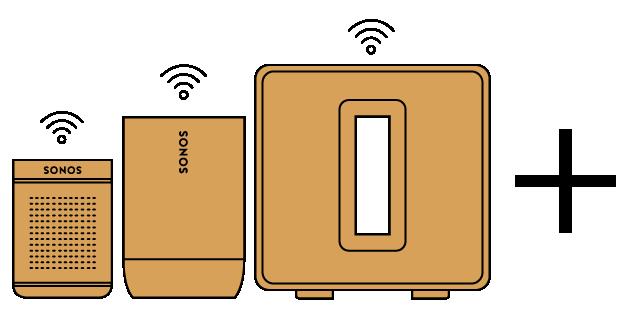 S2-kompatible Produkte